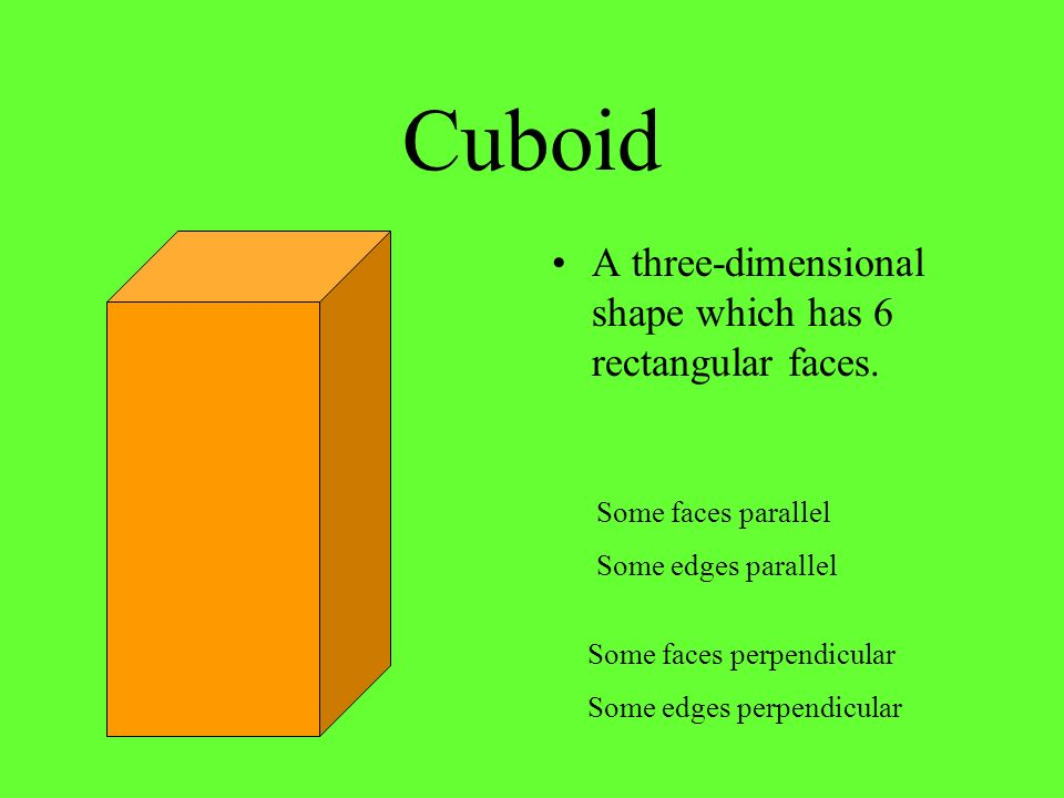 Cuboid A three-dimensional shape which has 6 rectangular faces. Some faces parallel Some edges parallel Some faces perpendicular Some edges perpendicu