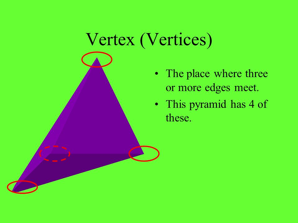 Vertex (Vertices) The place where three or more edges meet. This pyramid has 4 of these.