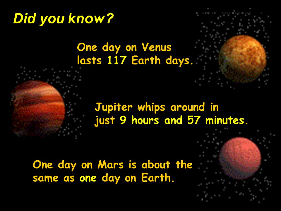 Did you know .One day on Venus lasts 117 Earth days.