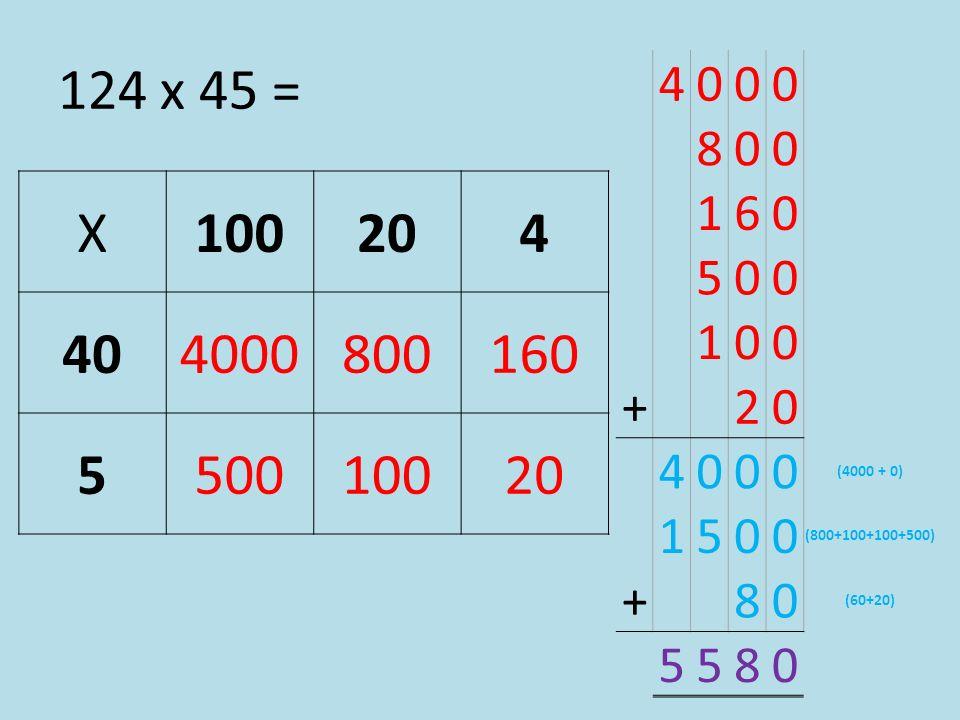 X100204 404000800160 550010020 4000 800 160 500 100 + 20 4000 (4000 + 0) 1500 (800+100+100+500) + 80 (60+20) 5580