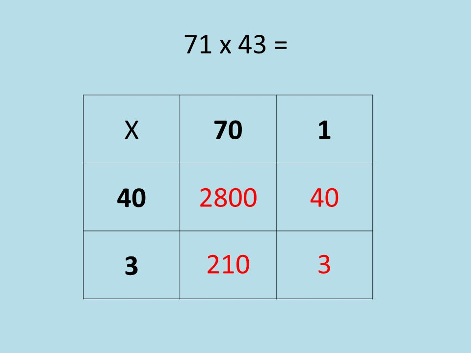 X701 40 3 28280040 212103