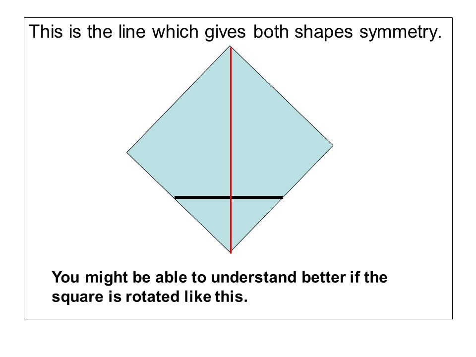 You might be able to understand better if the square is rotated like this.