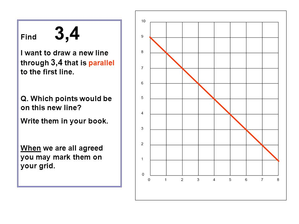 Find 3,4 I want to draw a new line through 3,4 that is parallel to the first line. Q. Which points would be on this new line? Write them in your book.
