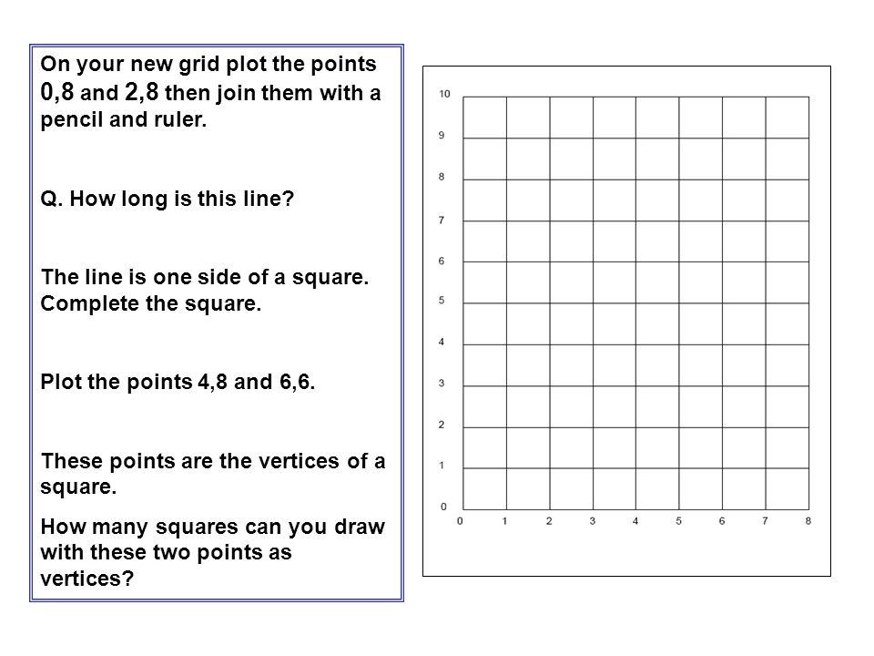On your new grid plot the points 0,8 and 2,8 then join them with a pencil and ruler. Q. How long is this line? The line is one side of a square. Compl