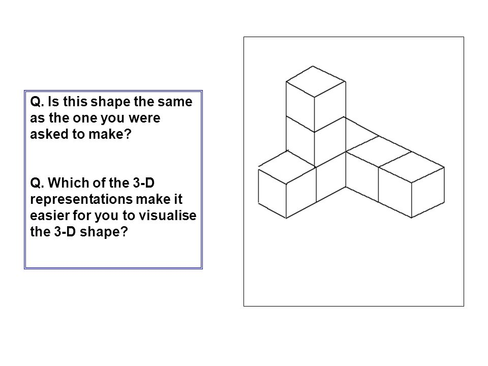 Q. Is this shape the same as the one you were asked to make? Q. Which of the 3-D representations make it easier for you to visualise the 3-D shape?