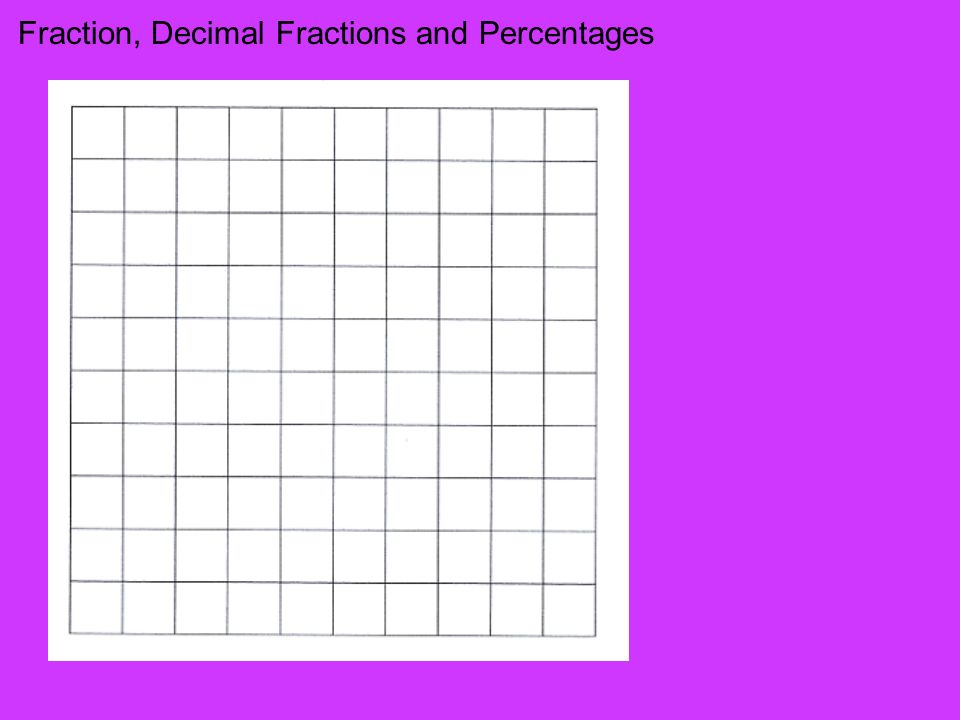 Fraction, Decimal Fractions and Percentages