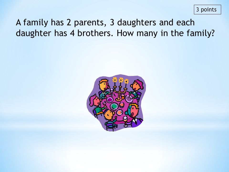 A family has 2 parents, 3 daughters and each daughter has 4 brothers. How many in the family? 3 points