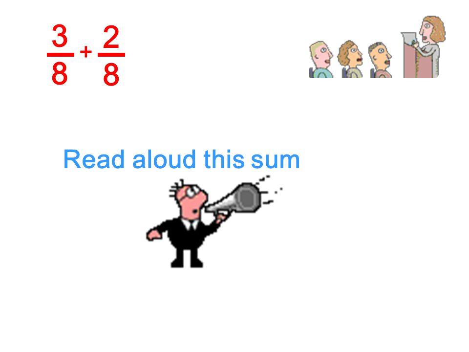 MALT©2006 Maths/Fractions Slide Show : Lesson 6 WALT : add fractions of the same denominator. 1515 3535 +
