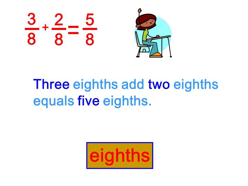 3838 2828 + Three eighths add two eighths equals five eighths. eighths