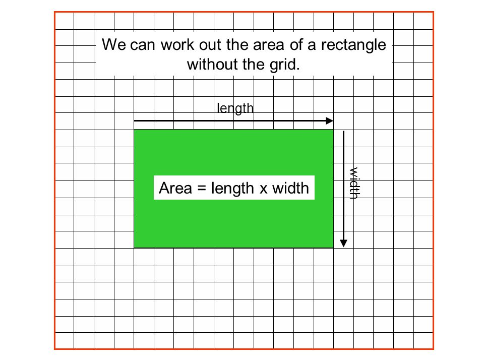 We can work out the area of a rectangle without the grid. length width Area = length x width