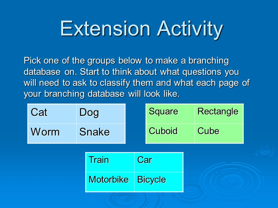 Extension Activity Pick one of the groups below to make a branching database on.