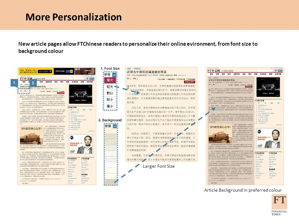 New article pages allow FTChinese readers to personalize their online evironment, from font size to background colour 1 2 1. Font Size 2. Background L