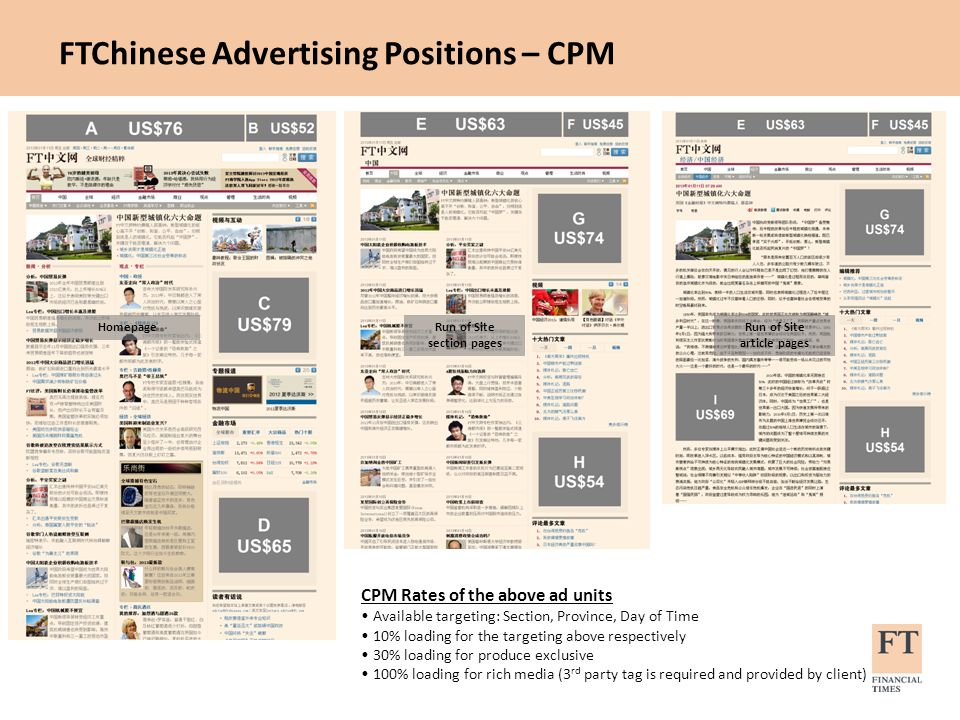 FTChinese Advertising Positions – CPM CPM Rates of the above ad units Available targeting: Section, Province, Day of Time 10% loading for the targetin