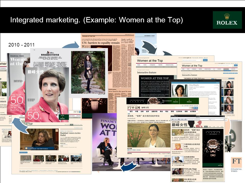 Integrated marketing. (Example: Women at the Top) 2010- 2011