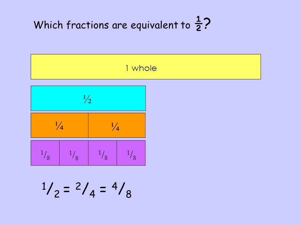 ½ ¼ ¼ 1/81/8 1/81/8 1/81/8 1/81/8 Which fractions are equivalent to ½? 1 whole 1 / 2 = 2 / 4 = 4 / 8