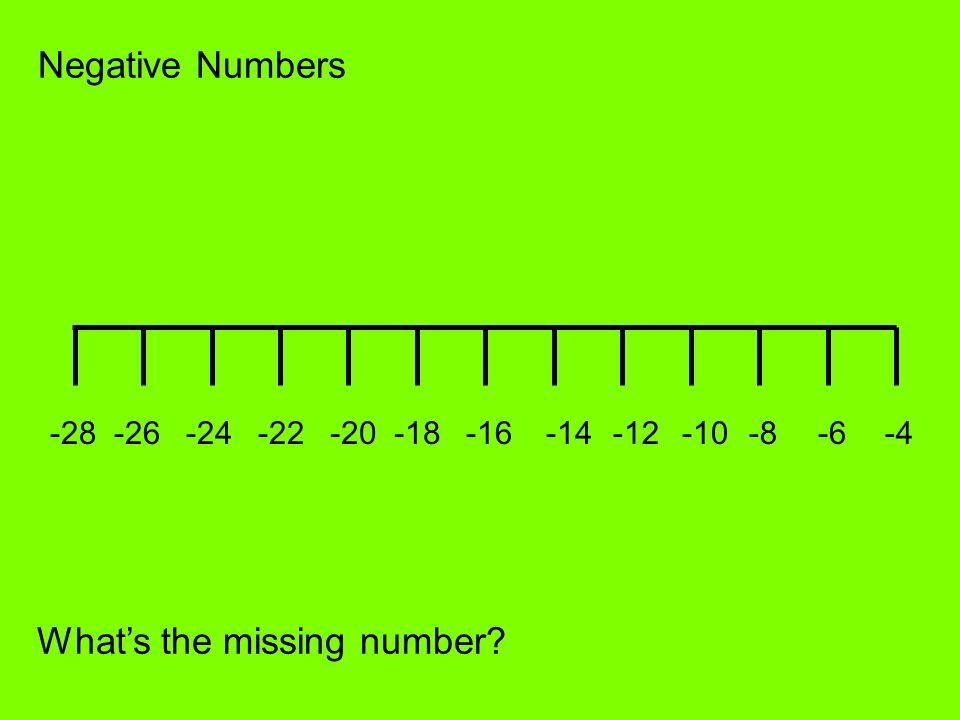 Negative Numbers -14-12-10-8-6-4-18-20-22-24-26-28 -16 Whats the missing number?