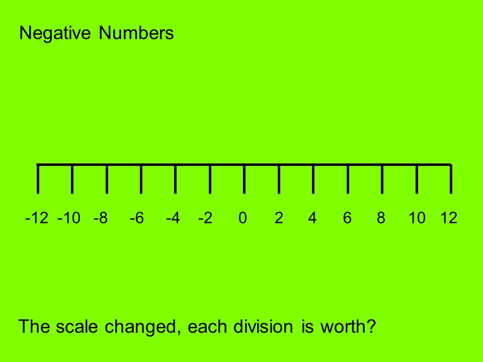 Negative Numbers 024681012-2-4-6-8-10-12 The scale changed, each division is worth?
