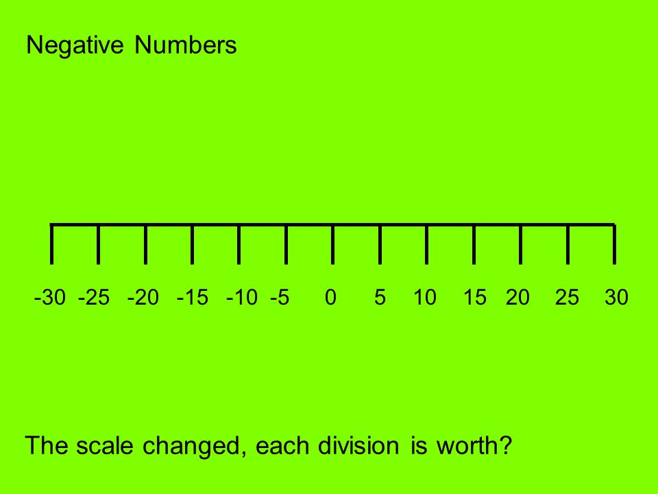 Negative Numbers 051015202530-5-10-15-20-25-30 The scale changed, each division is worth?