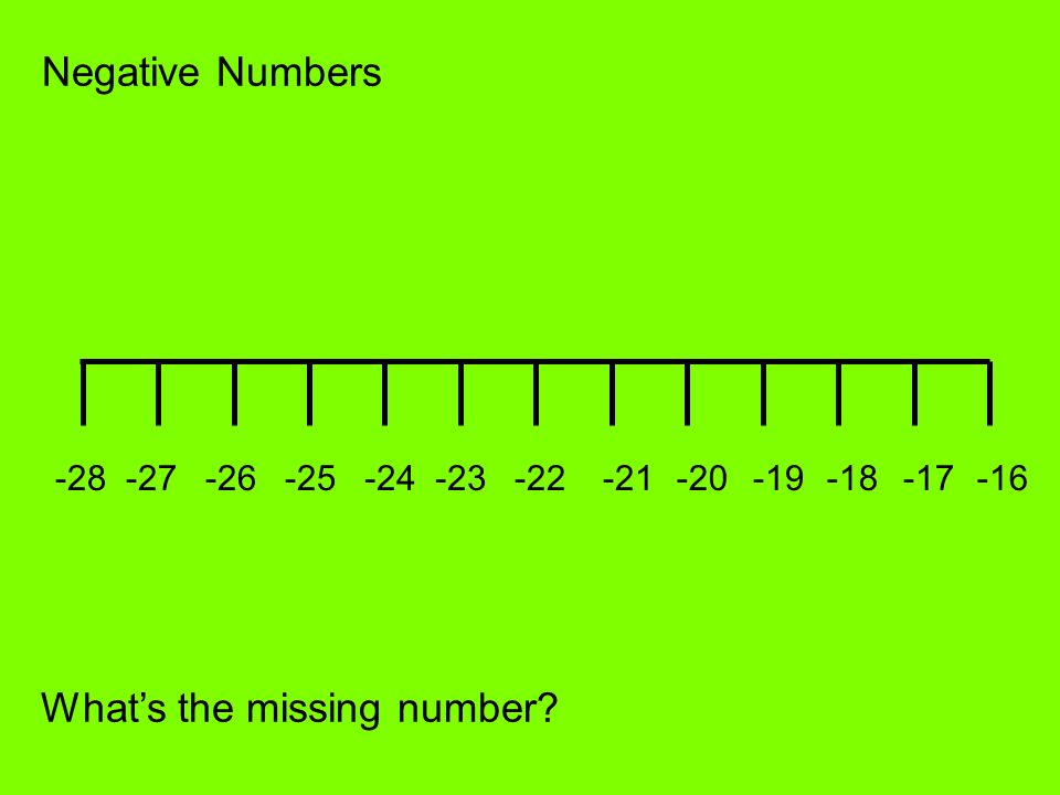Negative Numbers -21-20-19-18-17-16-23-24-25-26-27-28 -22 Whats the missing number?
