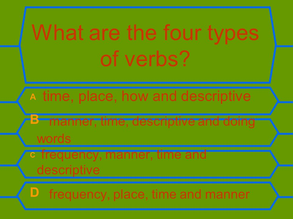 What type of adverb is... lazily? A manner B place C time D frequency