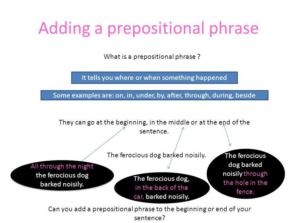 Embedding a clause – a sandwich sentence Put a, after the noun you are giving more information about then the filling and close the sandwich with another, The ferocious dog,, barked noisily through the hole in the fence.