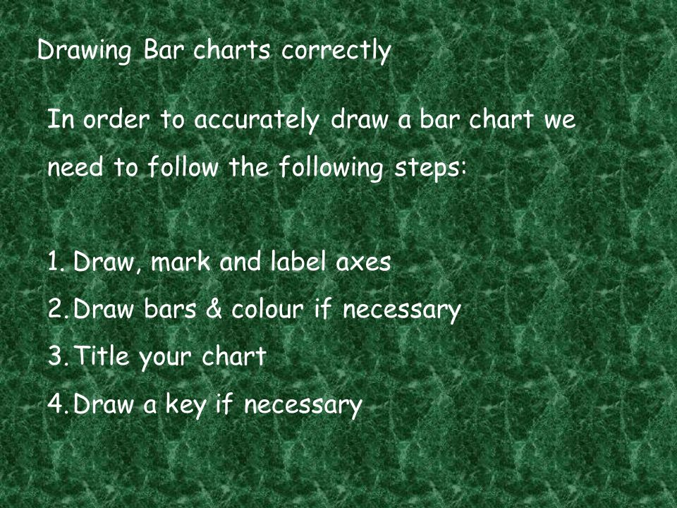 Drawing Bar charts correctly In order to accurately draw a bar chart we need to follow the following steps: 1.Draw, mark and label axes 2.Draw bars &