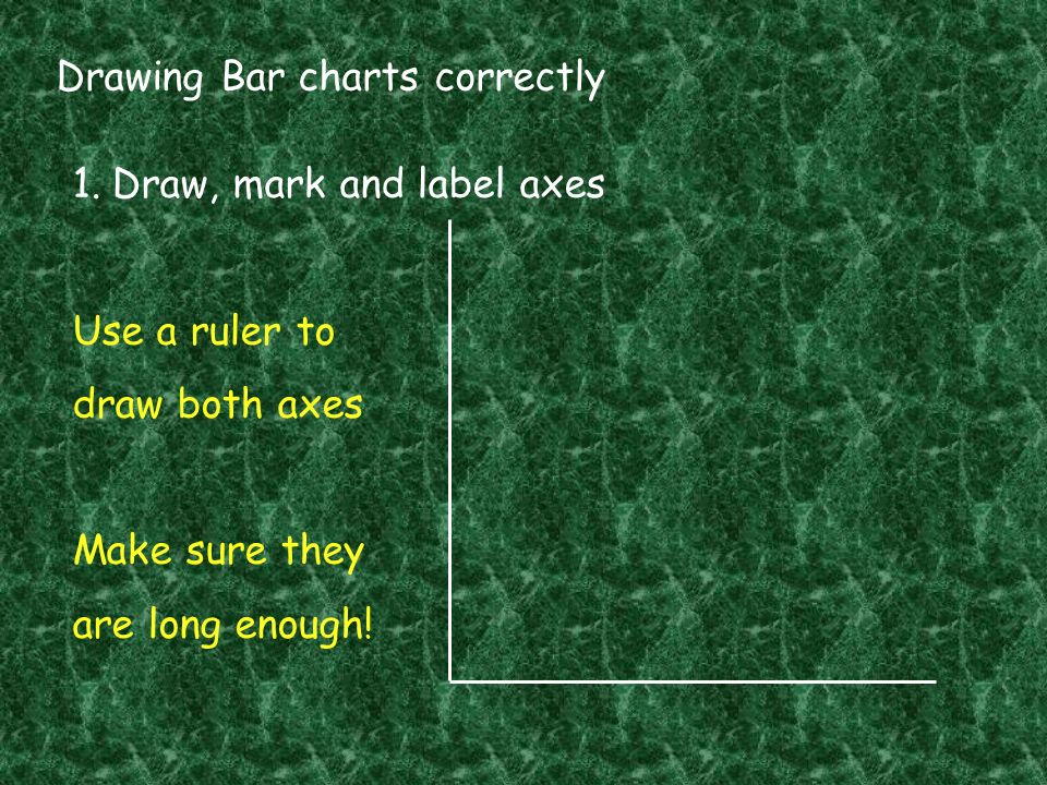 Drawing Bar charts correctly 1.Draw, mark and label axes Use a ruler to draw both axes Make sure they are long enough!