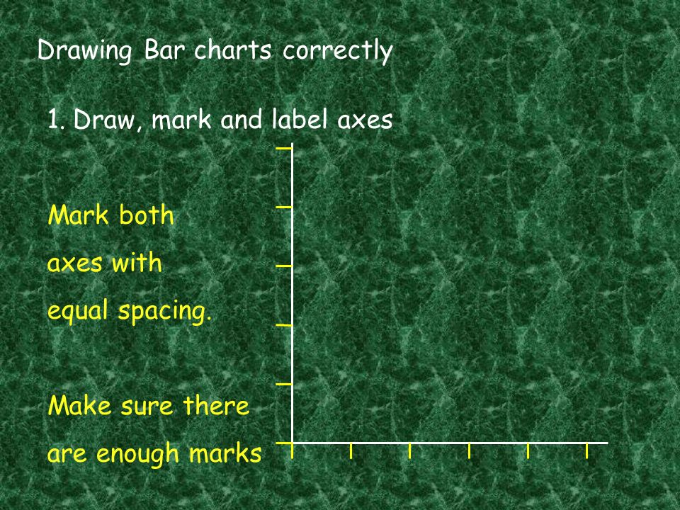 Drawing Bar charts correctly 1.Draw, mark and label axes Mark both axes with equal spacing. Make sure there are enough marks