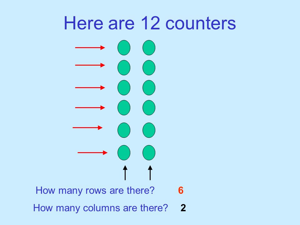 Here are 12 counters How many rows are there? How many columns are there? 6 2