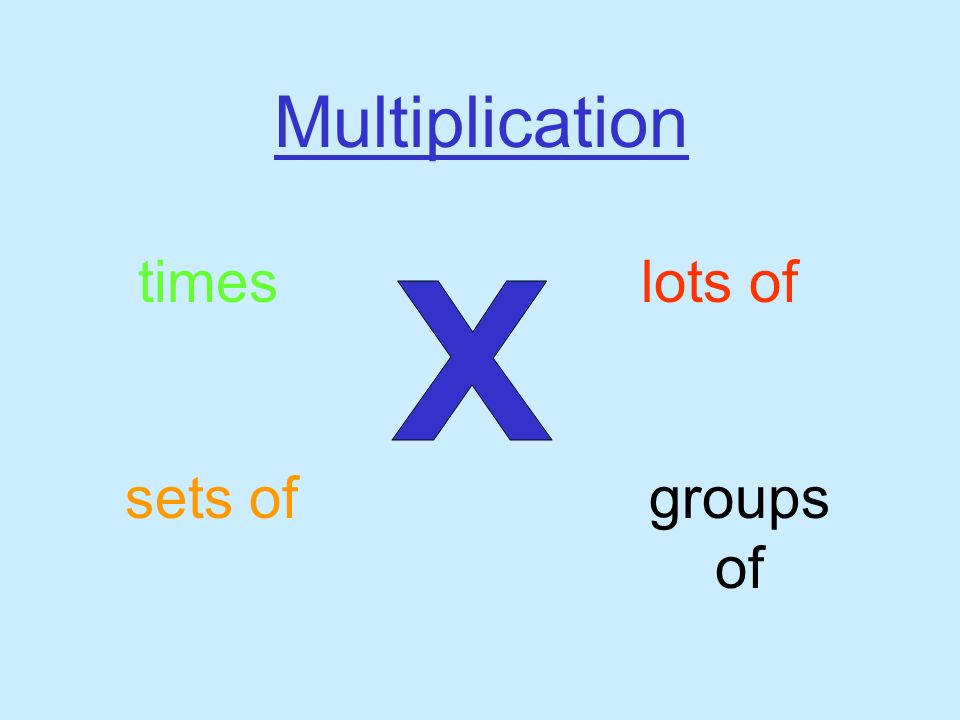Multiplication times groups of lots of sets of