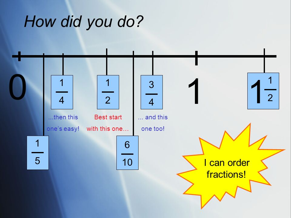 0 1 1414 1515 3434 6 10 1212 1212 1 Lets start by ordering these fractions on a numberline.
