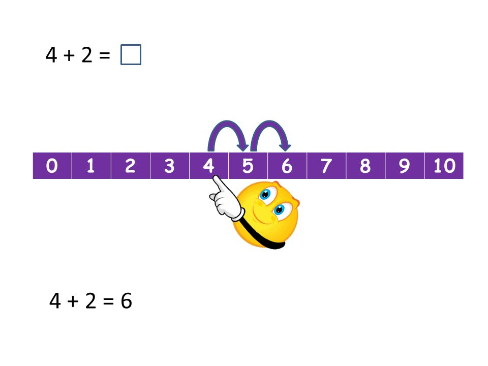 012345678910 4 + 2 = 4 + 2 = 6