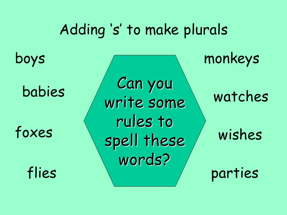 Adding s to make plurals Can you write some rules to spell these words? boys babies foxes fliesparties wishes watches monkeys