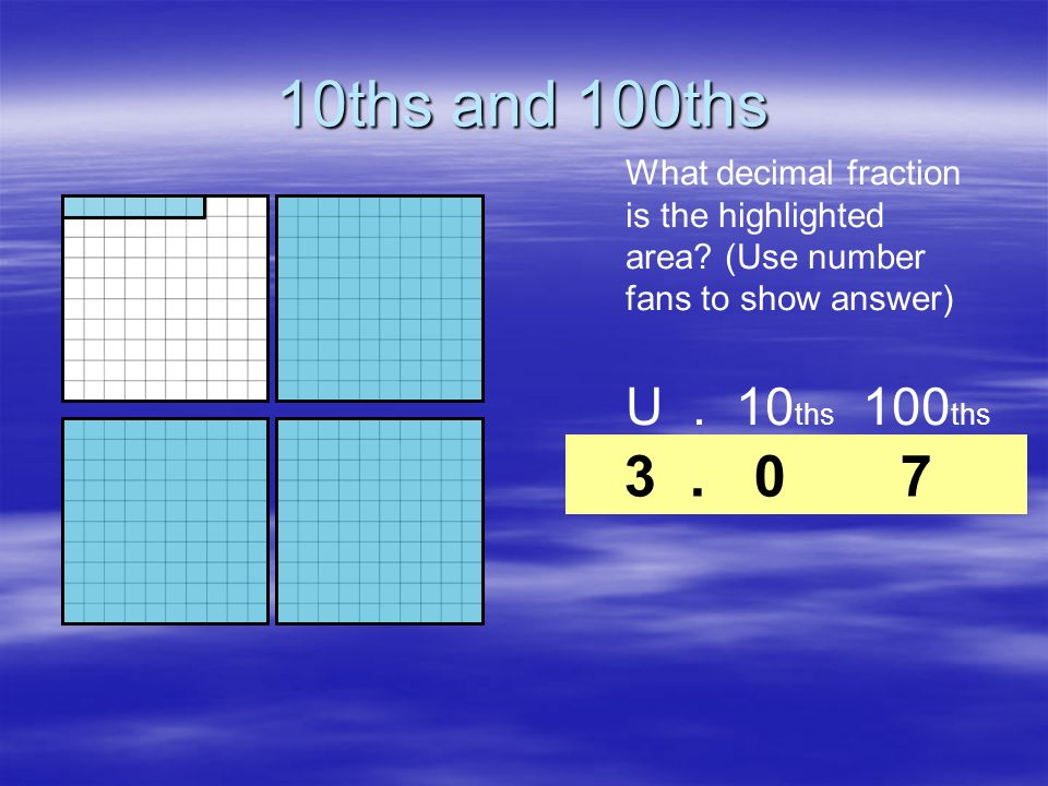 10ths and 100ths What decimal fraction is the highlighted area? (Use number fans to show answer) U. 10 ths 100 ths 3. 0 7