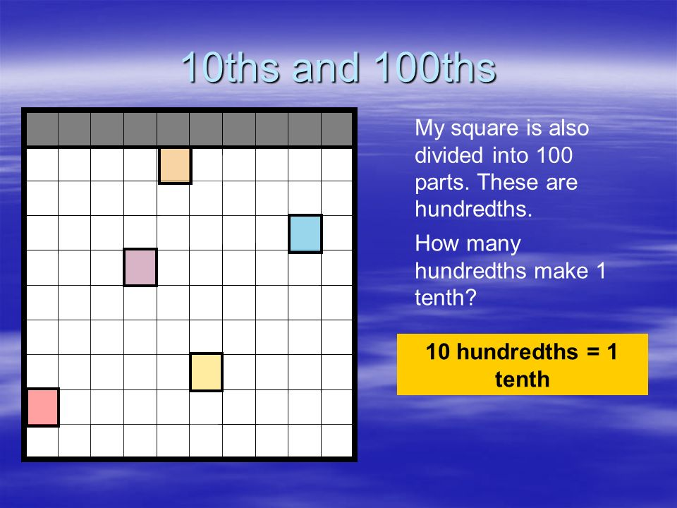 10ths and 100ths My square is also divided into 100 parts. These are hundredths. How many hundredths make 1 tenth? 10 hundredths = 1 tenth