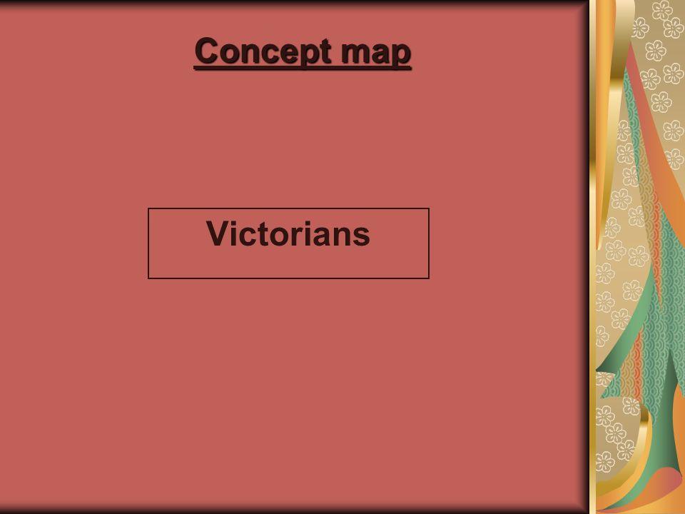 Victorians Concept map