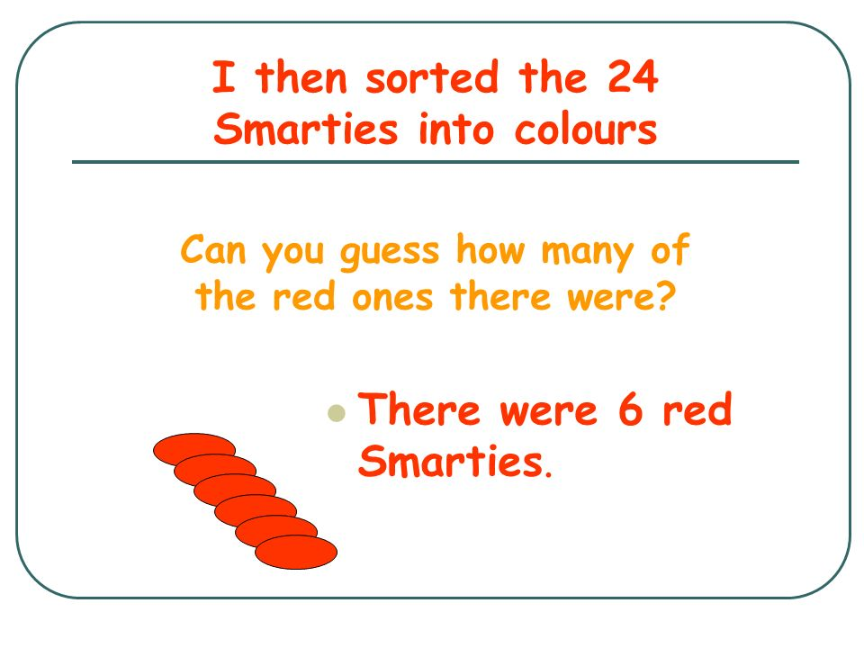 I then counted how many Smarties there were in my tube. Yes, you are right there are 24 in total. Can you guess how many?