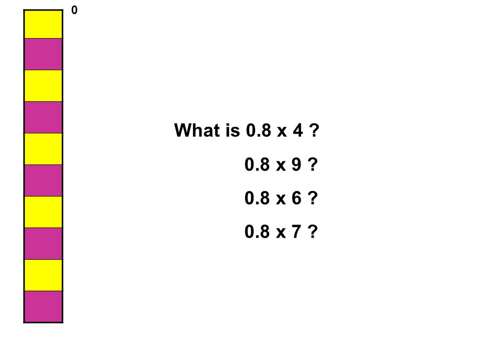 What is 0.8 x 4 ? 0.8 x 9 ? 0.8 x 6 ? 0.8 x 7 ? 0