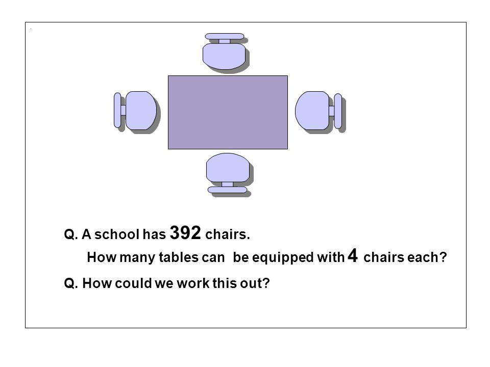Q. A school has 392 chairs. How many tables can be equipped with 4 chairs each.