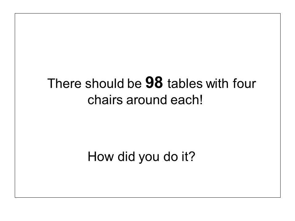 There should be 98 tables with four chairs around each! How did you do it?