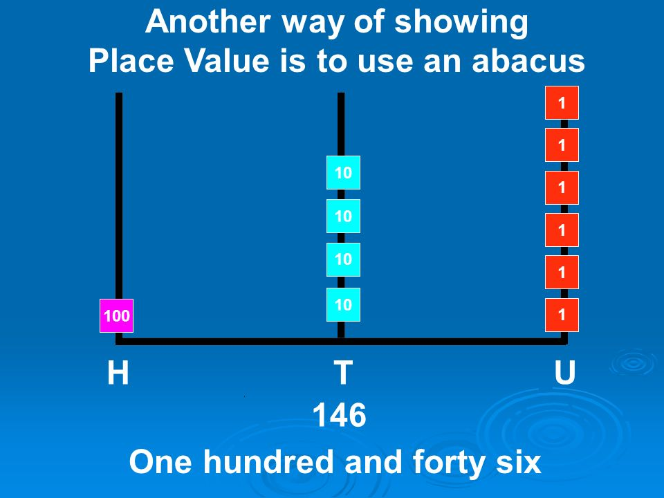 So lets try that out. 1 4 6 How do you know the value of this number? 1 46 Each digit has a place. Each place has a value. HTU Saying it out loud one