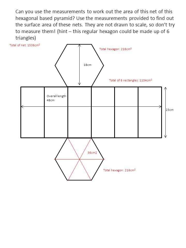 Can you use the measurements to work out the area of this net of this hexagonal based pyramid? Use the measurements provided to find out the surface a