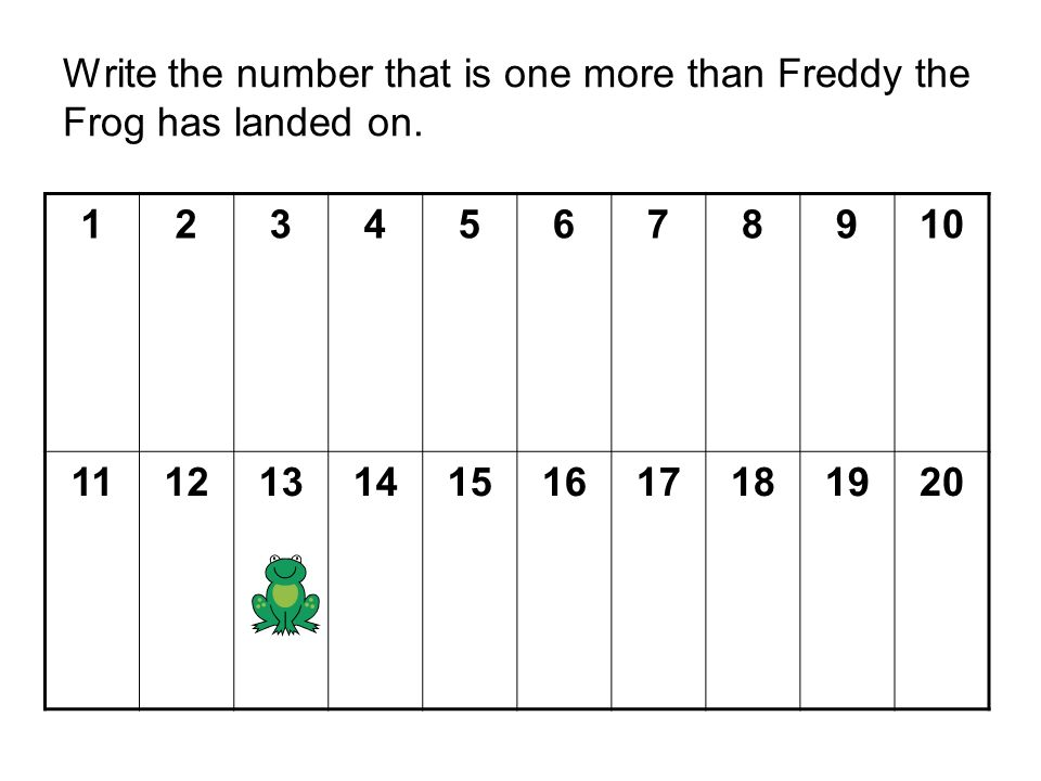Write the number that is one more than Freddy the Frog has landed on. 12345678910 11121314151617181920