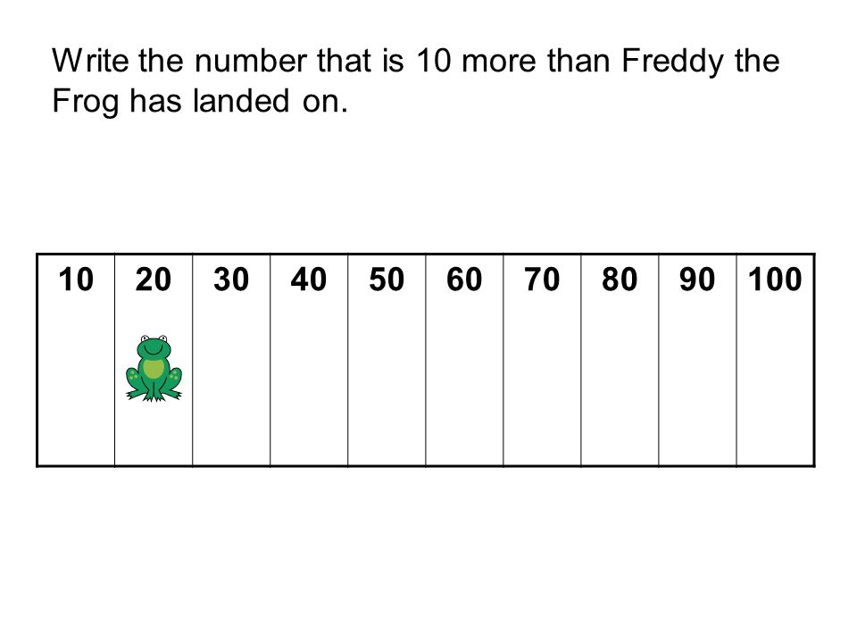 Write the number that is 10 more than Freddy the Frog has landed on. 102030405060708090100