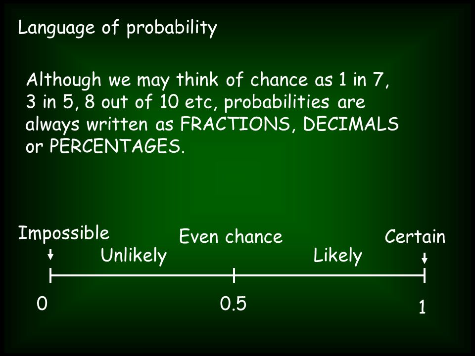 Language of probability Impossible Certain 0 1 Even chance 0.5 UnlikelyLikely Although we may think of chance as 1 in 7, 3 in 5, 8 out of 10 etc, prob
