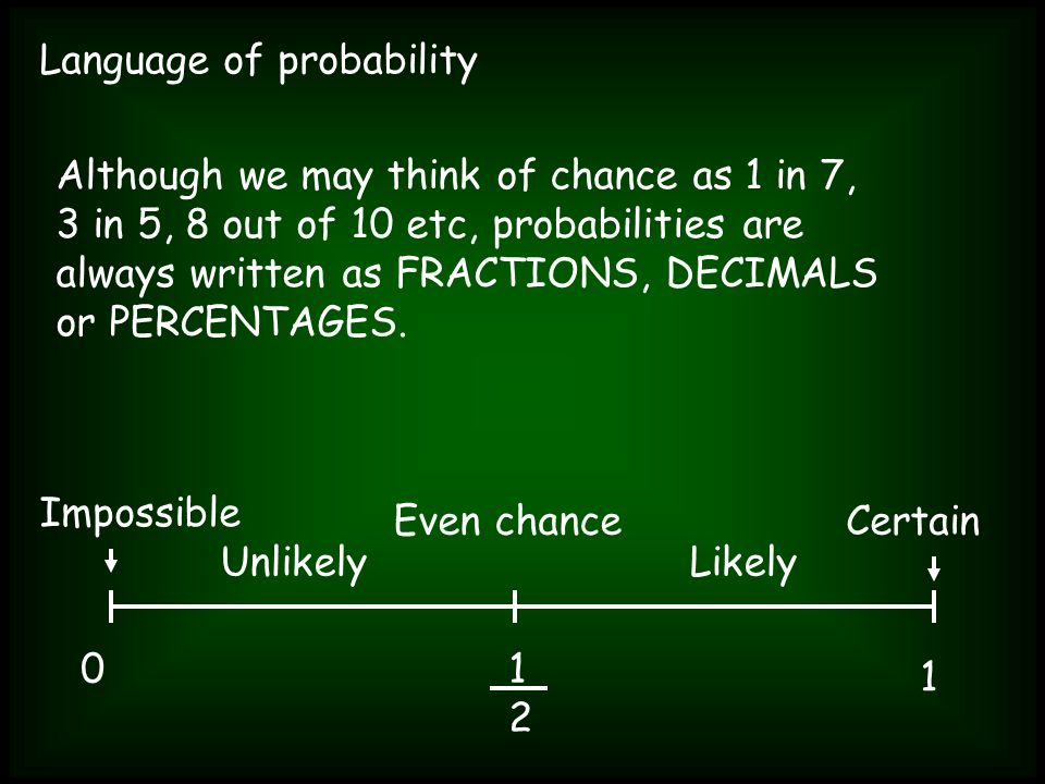 Language of probability Impossible Certain 0 1 Even chance 1212 UnlikelyLikely Although we may think of chance as 1 in 7, 3 in 5, 8 out of 10 etc, pro