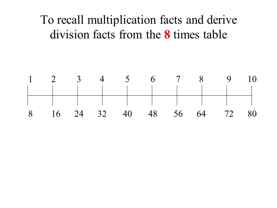 To recall multiplication facts and derive division facts from the 8 times table 1 2 3 4 5 6 7 8 9 10 8 16 24 32 40 48 56 64 72 80