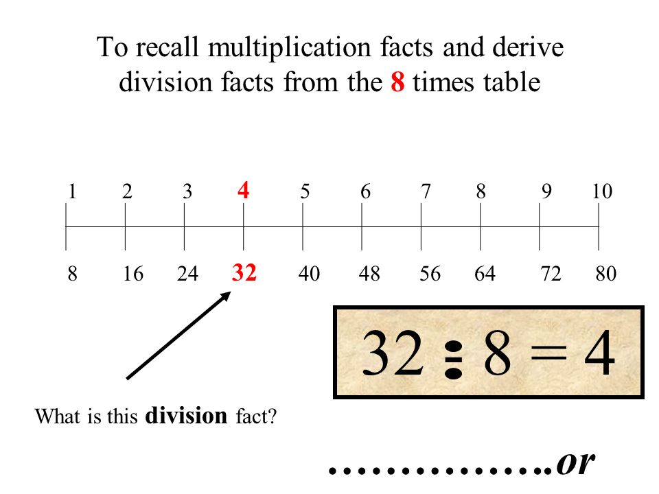 To recall multiplication facts and derive division facts from the 8 times table 1 2 3 4 5 6 7 8 9 10 What is this division fact? 32 - 8 = 4 …………….or 8