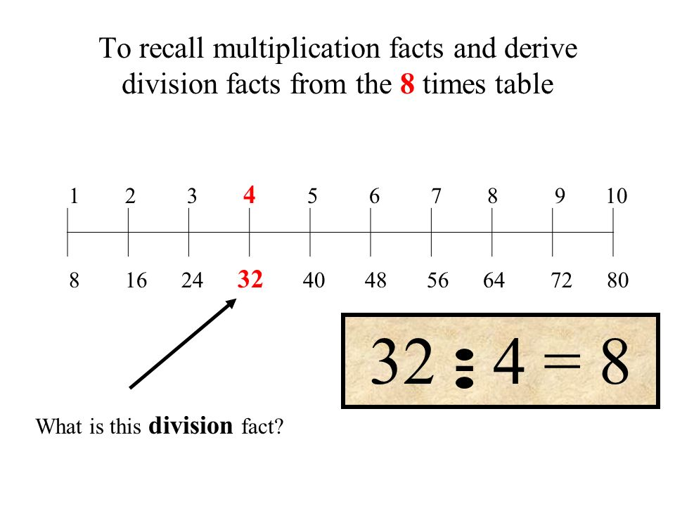 To recall multiplication facts and derive division facts from the 8 times table 1 2 3 4 5 6 7 8 9 10 Hands up!.