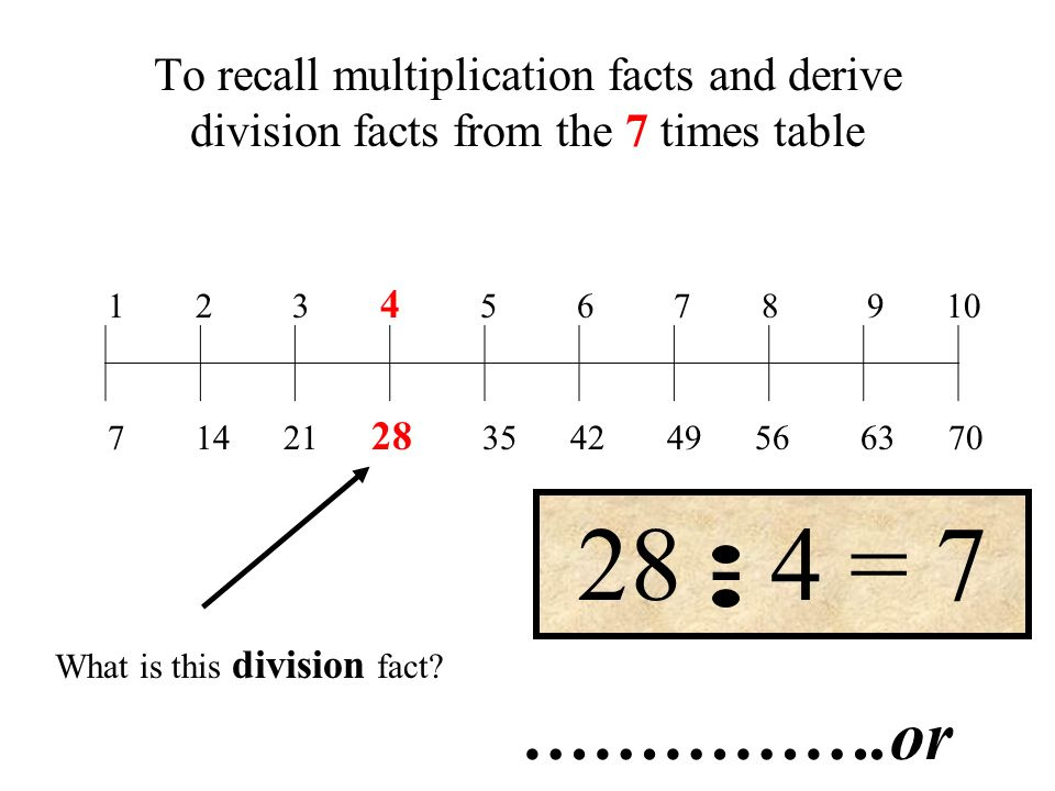 To recall multiplication facts and derive division facts from the 7 times table 1 2 3 4 5 6 7 8 9 10 What is this division fact.
